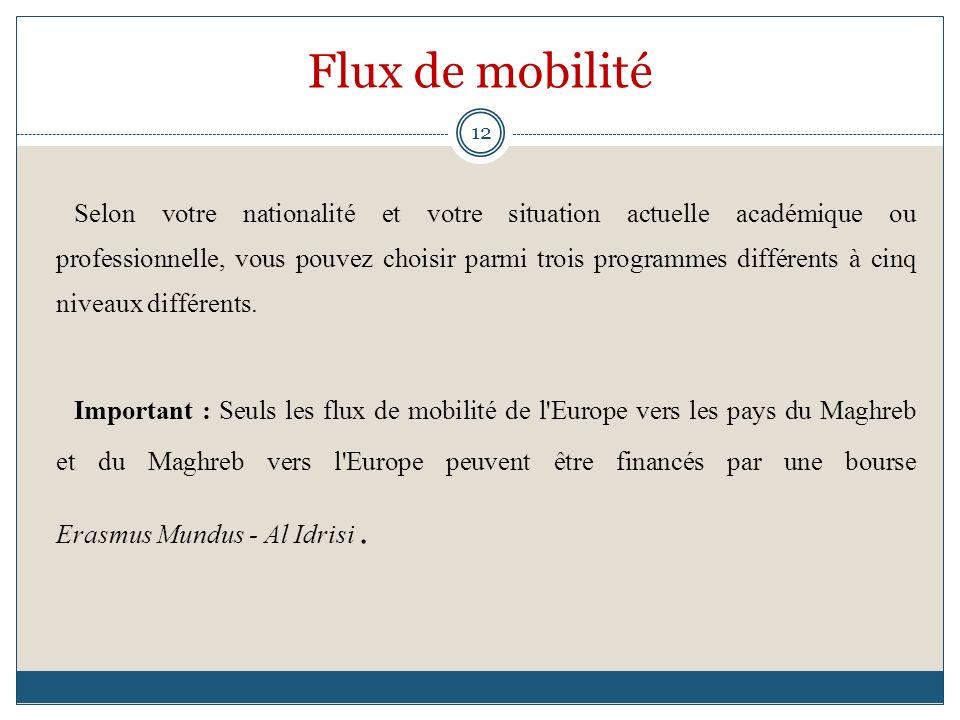Flux de mobilité Selon votre nationalité et votre situation actuelle académique ou professionnelle, vous pouvez choisir parmi trois programmes différe