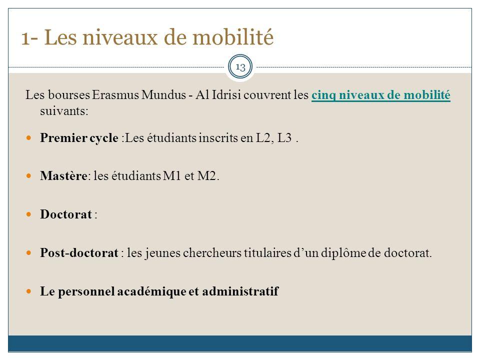 1- Les niveaux de mobilité Les bourses Erasmus Mundus - Al Idrisi couvrent les cinq niveaux de mobilité suivants: Premier cycle :Les étudiants inscrits en L2, L3.