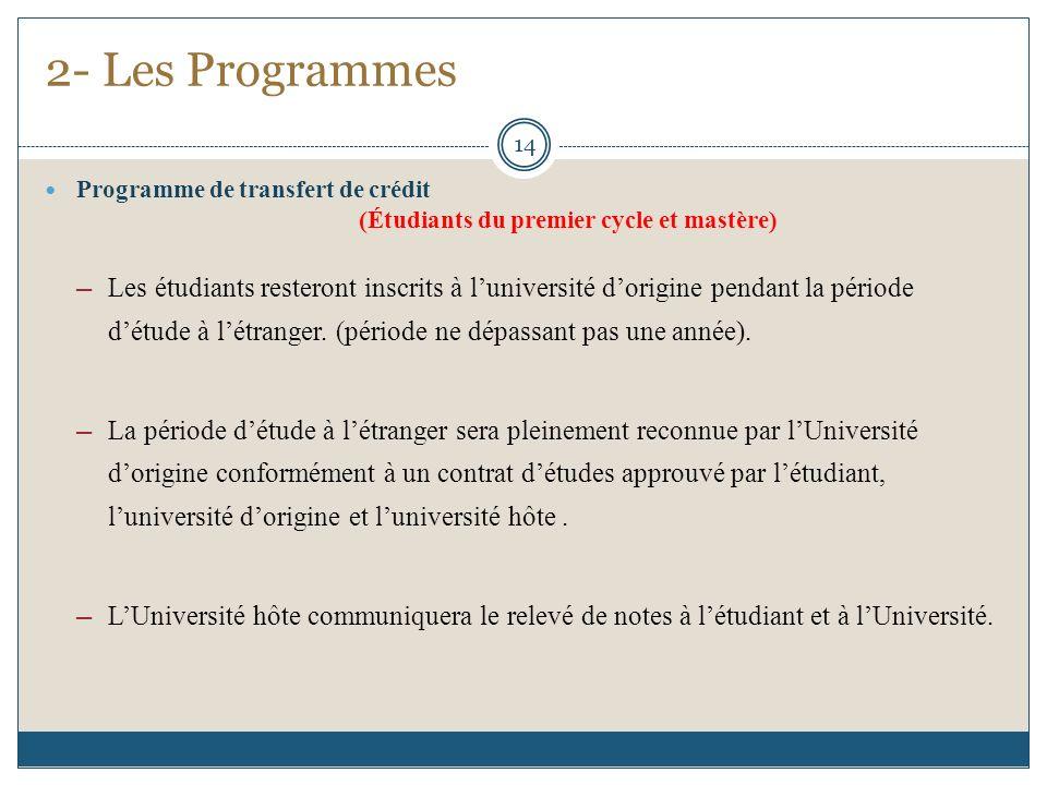 2- Les Programmes Programme de transfert de crédit (Étudiants du premier cycle et mastère) Les étudiants resteront inscrits à luniversité dorigine pendant la période détude à létranger.