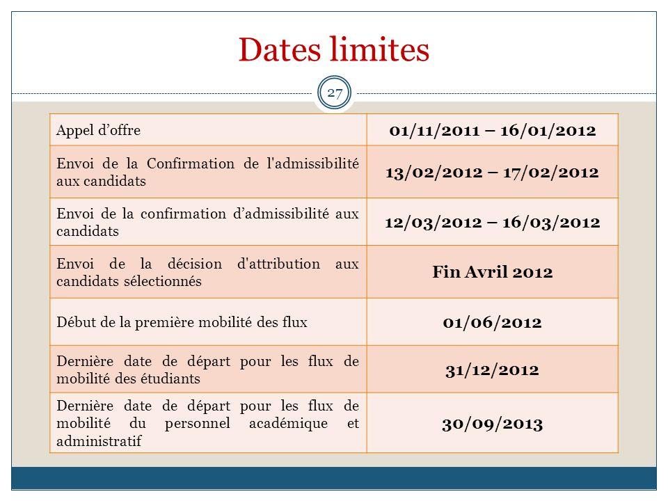 Dates limites 27 Appel doffre 01/11/2011 – 16/01/2012 Envoi de la Confirmation de l'admissibilité aux candidats 13/02/2012 – 17/02/2012 Envoi de la co