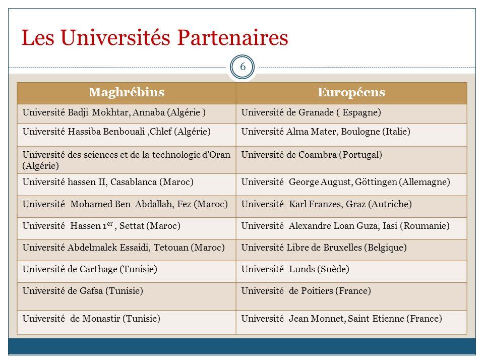 Les Universités Partenaires MaghrébinsEuropéens Université Badji Mokhtar, Annaba (Algérie )Université de Granade ( Espagne) Université Hassiba Benboua