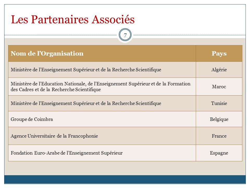 Les Partenaires Associés Nom de lOrganisationPays Ministère de lEnseignement Supérieur et de la Recherche ScientifiqueAlgérie Ministère de lEducation Nationale, de lEnseignement Supérieur et de la Formation des Cadres et de la Recherche Scientifique Maroc Ministère de lEnseignement Supérieur et de la Recherche ScientifiqueTunisie Groupe de CoimbraBelgique Agence Universitaire de la FrancophonieFrance Fondation Euro-Arabe de lEnseignement SupérieurEspagne 7