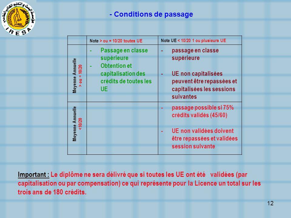 12 Important : Important : Le diplôme ne sera délivré que si toutes les UE ont été validées (par capitalisation ou par compensation) ce qui représente