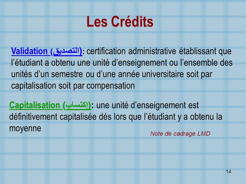 14 Les Crédits Validation ( التصديق Validation ( التصديق ): certification administrative établissant que létudiant a obtenu une unité denseignement ou