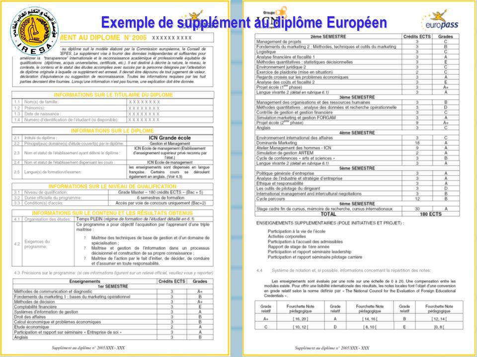 21 Exemple de supplément au diplôme Européen