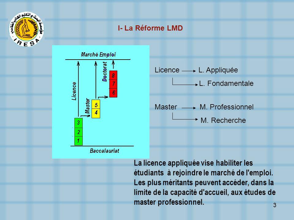 3 Licence L. Appliquée L. Fondamentale Master M. Professionnel M. Recherche I- La Réforme LMD La licence appliquée vise habiliter les étudiants à rejo