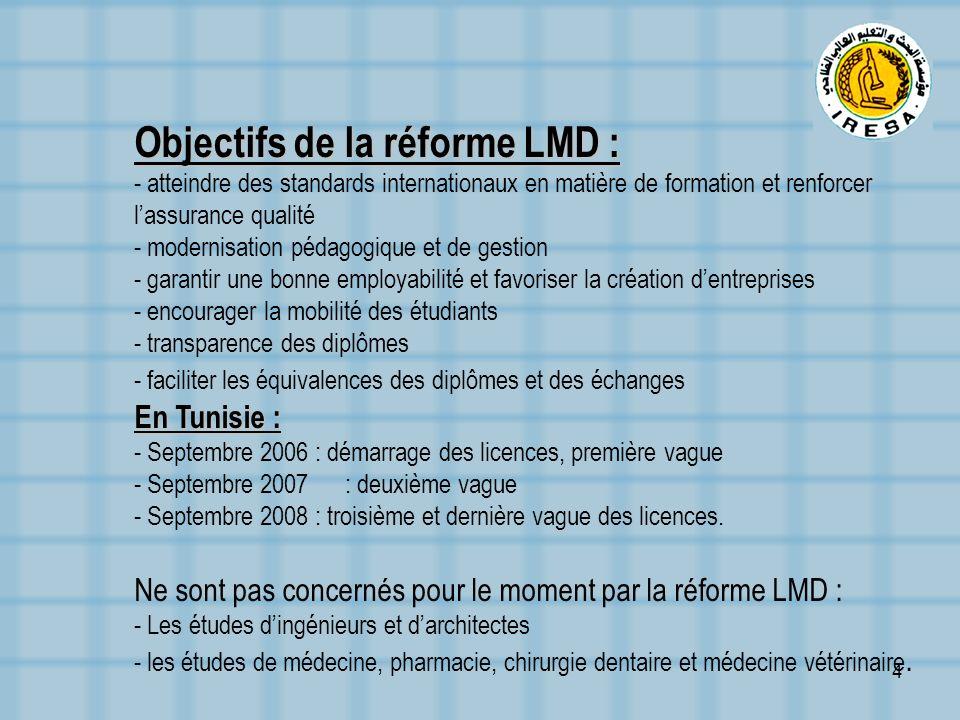4 Objectifs de la réforme LMD : - atteindre des standards internationaux en matière de formation et renforcer lassurance qualité - modernisation pédag