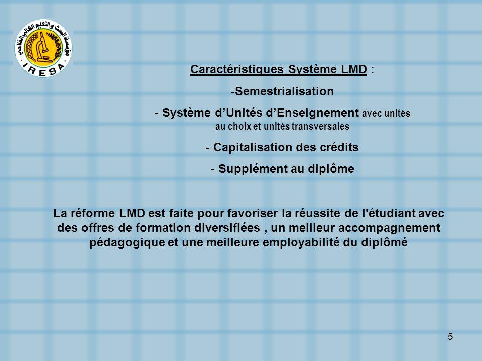 5 Caractéristiques Système LMD : -Semestrialisation - Système dUnités dEnseignement avec unités au choix et unités transversales - Capitalisation des