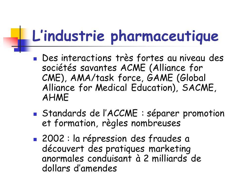 Lindustrie pharmaceutique Des interactions très fortes au niveau des sociétés savantes ACME (Alliance for CME), AMA/task force, GAME (Global Alliance