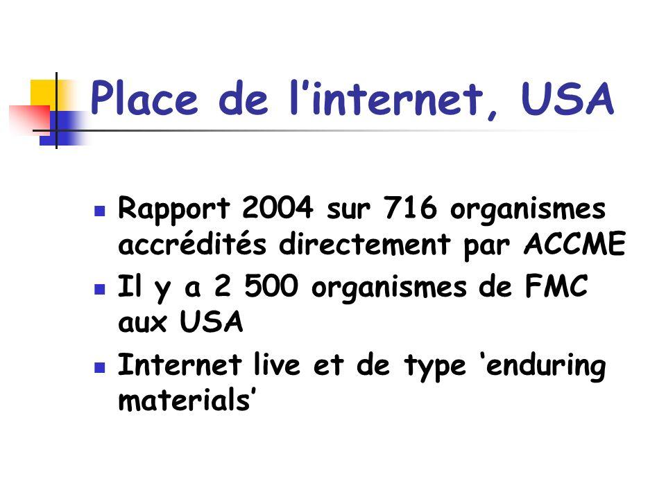 Place de linternet, USA Rapport 2004 sur 716 organismes accrédités directement par ACCME Il y a 2 500 organismes de FMC aux USA Internet live et de type enduring materials