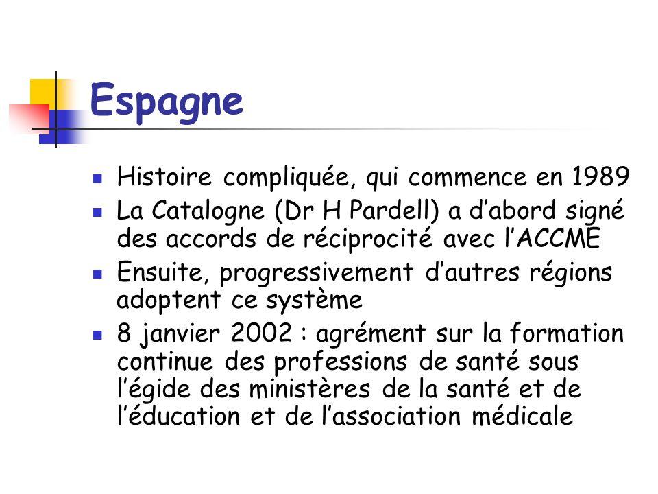 Espagne Histoire compliquée, qui commence en 1989 La Catalogne (Dr H Pardell) a dabord signé des accords de réciprocité avec lACCME Ensuite, progressi