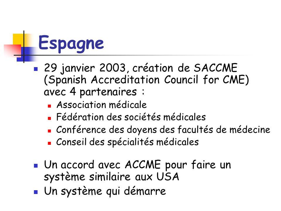 Espagne 29 janvier 2003, création de SACCME (Spanish Accreditation Council for CME) avec 4 partenaires : Association médicale Fédération des sociétés