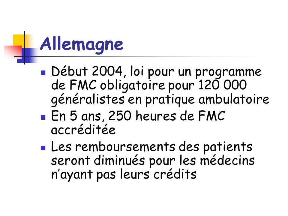 Allemagne Début 2004, loi pour un programme de FMC obligatoire pour 120 000 généralistes en pratique ambulatoire En 5 ans, 250 heures de FMC accrédité