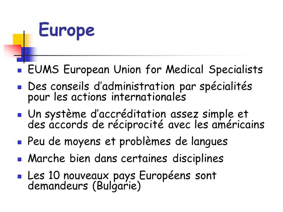 Europe EUMS European Union for Medical Specialists Des conseils dadministration par spécialités pour les actions internationales Un système daccrédita