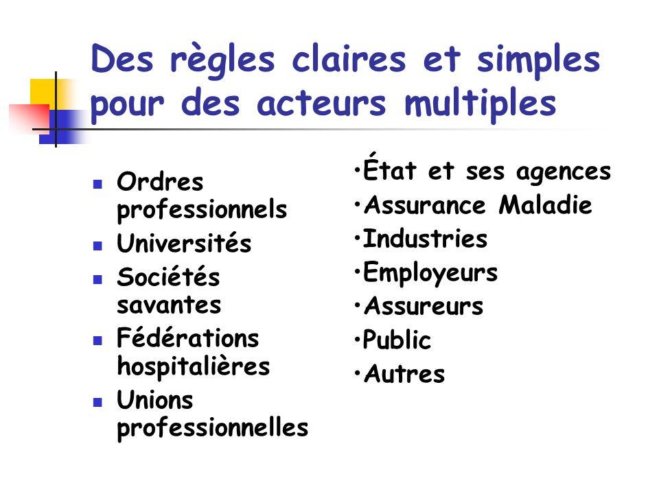 Des règles claires et simples pour des acteurs multiples Ordres professionnels Universités Sociétés savantes Fédérations hospitalières Unions professionnelles État et ses agences Assurance Maladie Industries Employeurs Assureurs Public Autres