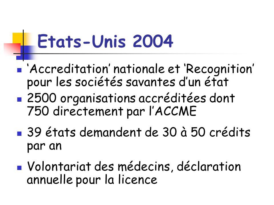 Etats-Unis 2004 Accreditation nationale et Recognition pour les sociétés savantes dun état 2500 organisations accréditées dont 750 directement par lACCME 39 états demandent de 30 à 50 crédits par an Volontariat des médecins, déclaration annuelle pour la licence