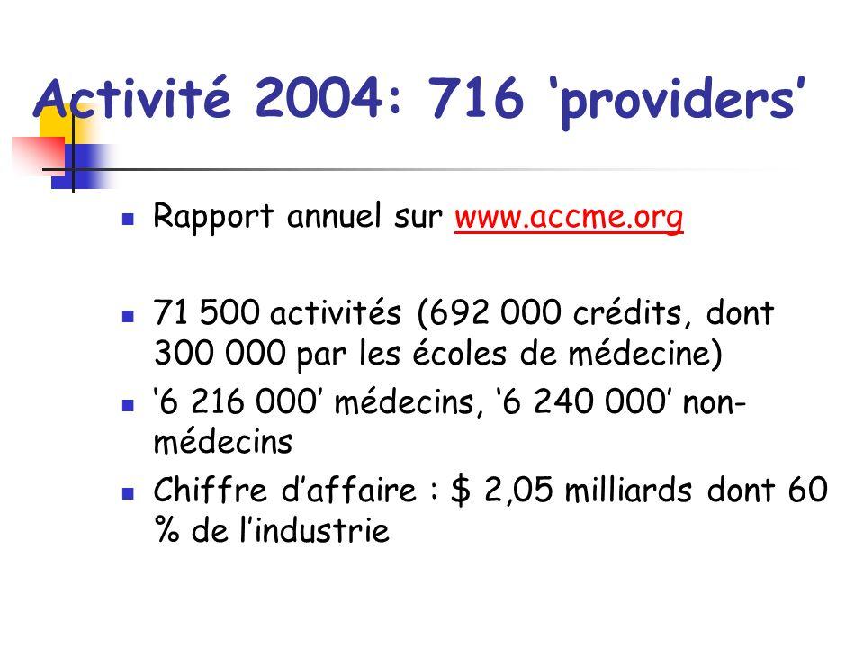 Activité 2004: 716 providers Rapport annuel sur www.accme.orgwww.accme.org 71 500 activités (692 000 crédits, dont 300 000 par les écoles de médecine)