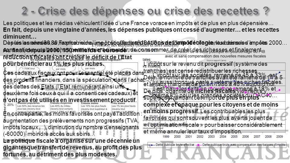 Les politiques et les médias véhiculent lidée dune France vorace en impôts et de plus en plus dépensière… En fait, depuis une vingtaine dannées, les dépenses publiques ont cessé daugmenter… et les recettes diminuent… Depuis les années 80, la phobie de limpôt souffle des USA.