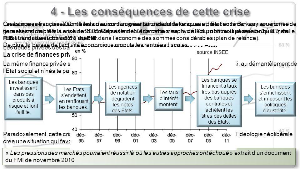 Les banques françaises sont elles aussi contaminées par des actifs toxiques et lEtat doit intervenir sous forme de garanties et de prêts.