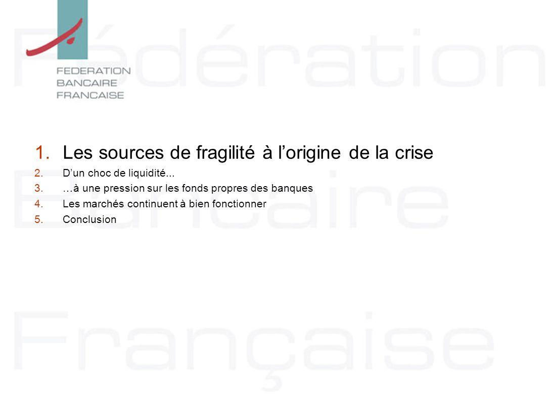 1.Les sources de fragilité à lorigine de la crise 2.Dun choc de liquidité...