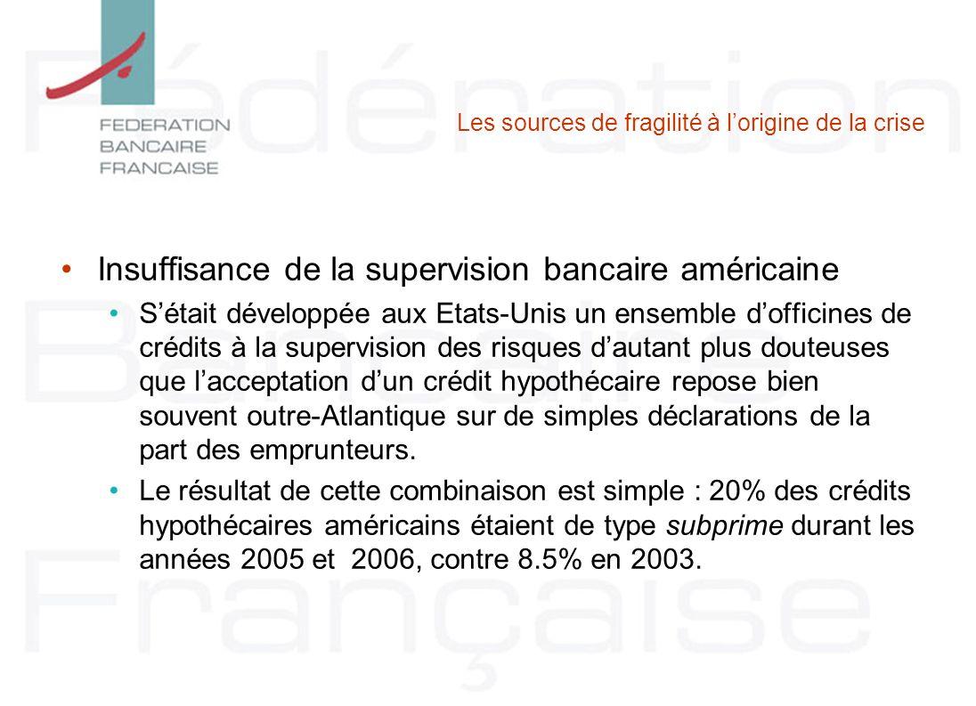 Les sources de fragilité à lorigine de la crise Insuffisance de la supervision bancaire américaine Sétait développée aux Etats-Unis un ensemble doffic