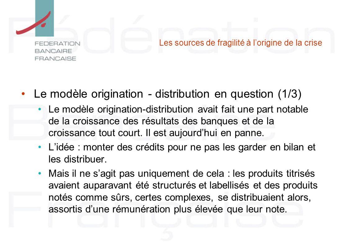 Les sources de fragilité à lorigine de la crise Le modèle origination - distribution en question (1/3) Le modèle origination-distribution avait fait u