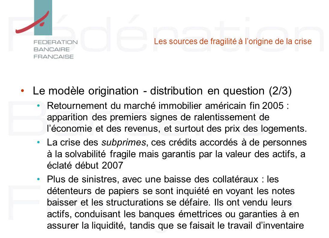 Les sources de fragilité à lorigine de la crise Le modèle origination - distribution en question (2/3) Retournement du marché immobilier américain fin