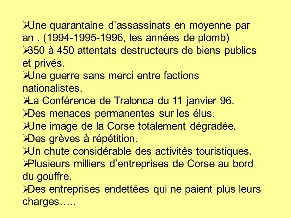 Une quarantaine dassassinats en moyenne par an. (1994-1995-1996, les années de plomb) 350 à 450 attentats destructeurs de biens publics et privés. Une