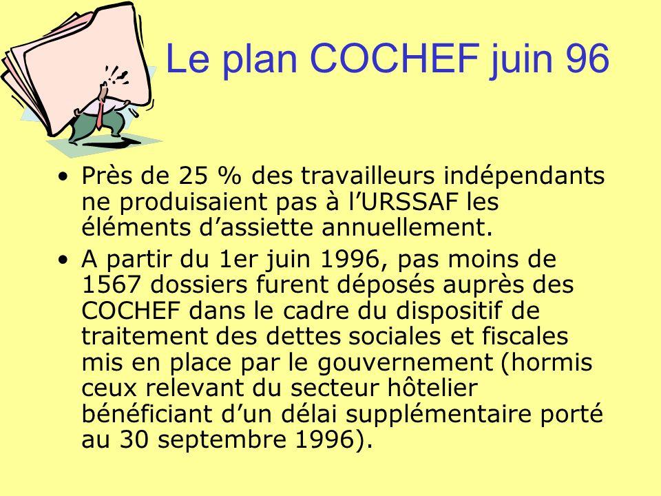Le plan COCHEF juin 96 Près de 25 % des travailleurs indépendants ne produisaient pas à lURSSAF les éléments dassiette annuellement. A partir du 1er j
