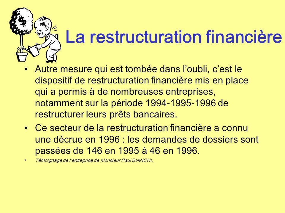 La restructuration financière Autre mesure qui est tombée dans loubli, cest le dispositif de restructuration financière mis en place qui a permis à de