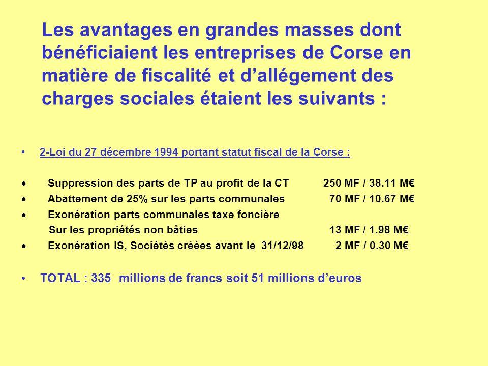 Les avantages en grandes masses dont bénéficiaient les entreprises de Corse en matière de fiscalité et dallégement des charges sociales étaient les su