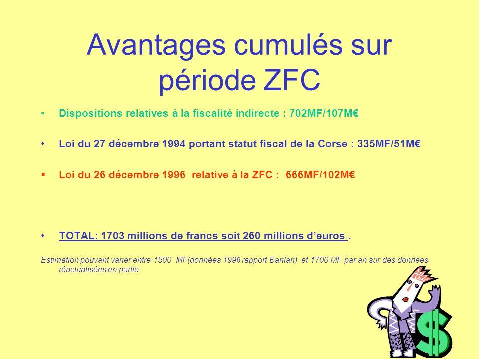 Avantages cumulés sur période ZFC Dispositions relatives à la fiscalité indirecte : 702MF/107M Loi du 27 décembre 1994 portant statut fiscal de la Cor