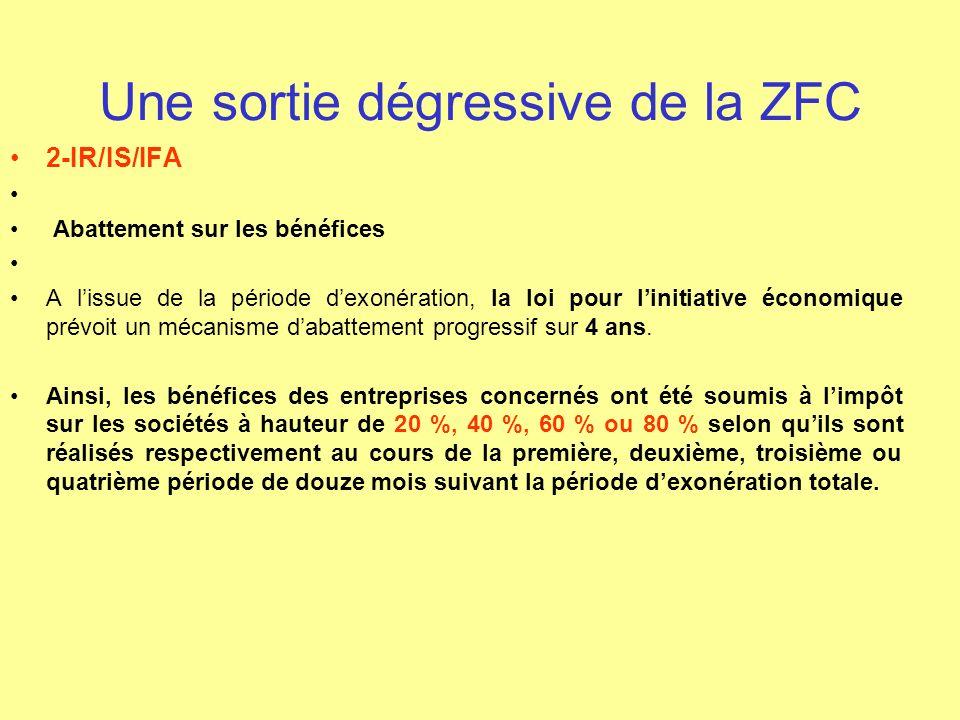 Une sortie dégressive de la ZFC 2-IR/IS/IFA Abattement sur les bénéfices A lissue de la période dexonération, la loi pour linitiative économique prévo