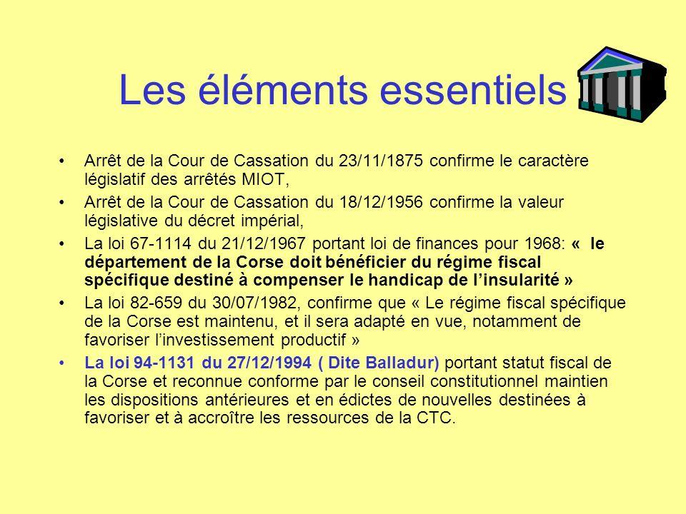 Un bilan connu davance et une non efficience annoncée par les CCI Estimation remise aux Parlementaires par la Direction de la législation fiscale:74M par an, soit ( pour eux un équivalent avantage ZFC) - Contestation des CCI de Corse.