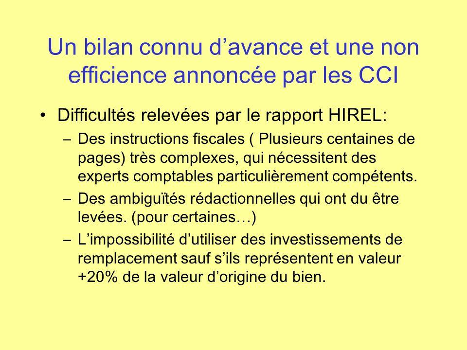 Un bilan connu davance et une non efficience annoncée par les CCI Difficultés relevées par le rapport HIREL: –Des instructions fiscales ( Plusieurs ce
