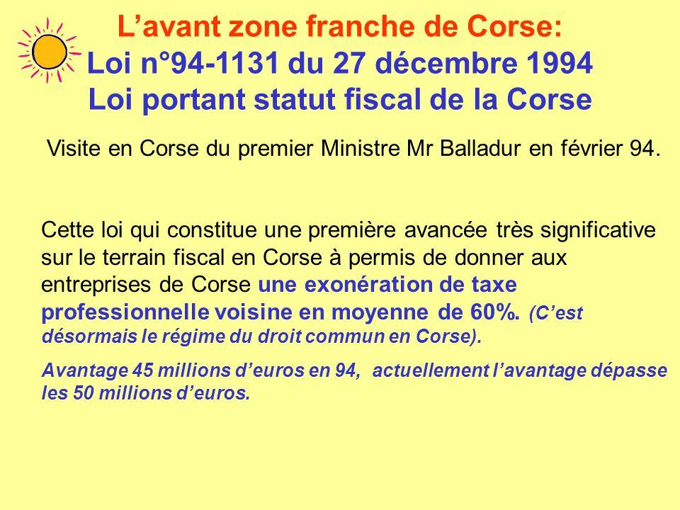 La loi 94-1131 du 27/12/1994 ( Dite Balladur) Régime de droit commun de la Corse –1-Suppression des parts de Taxe Professionnelle perçues au profit des départements de la Haute- Corse et de la Corse du Sud et de la Collectivité territoriale de Corse –2-Un abattement de 25% sur les bases de TP au profit des communes et de leurs groupements –3-LExonération totale de la cotisation nationale de péréquation pour les établissements situés en Corse, (A ces avantages la ZFC ajoutera en 1997 une exonération totale de la TP jusquà un plafond de 3MF/an)