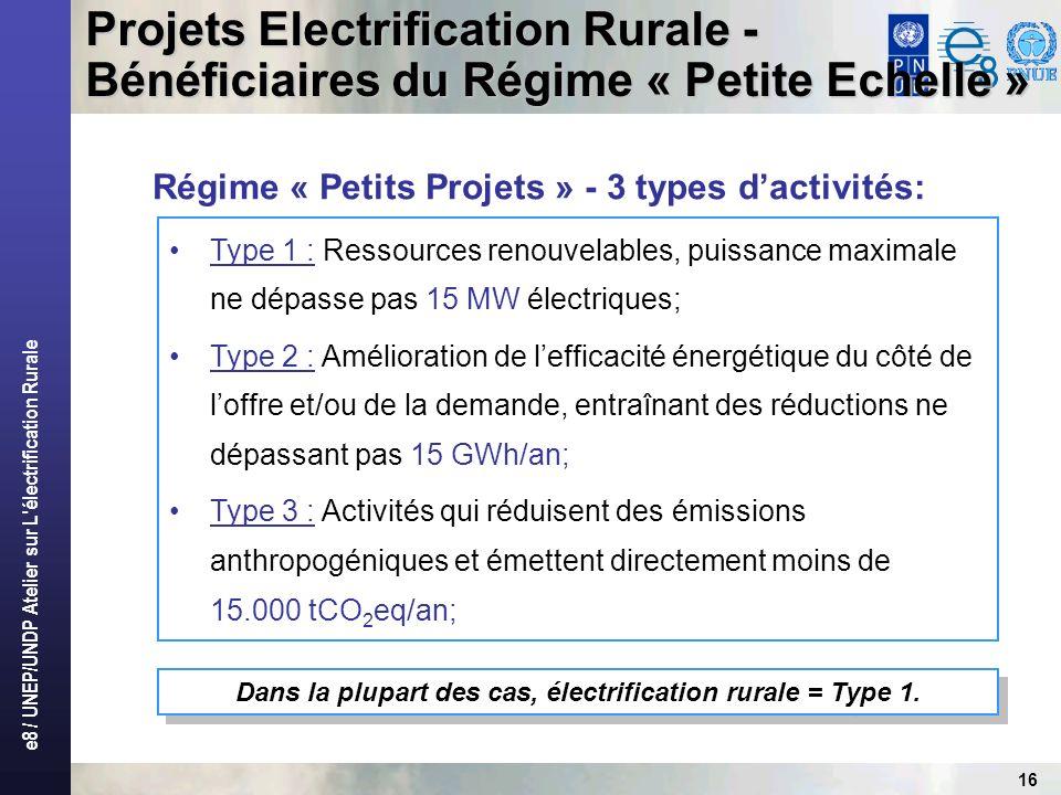 e8 / UNEP/UNDP Atelier sur L électrification Rurale 16 Régime « Petits Projets » - 3 types dactivités: Type 1 : Ressources renouvelables, puissance maximale ne dépasse pas 15 MW électriques; Type 2 : Amélioration de lefficacité énergétique du côté de loffre et/ou de la demande, entraînant des réductions ne dépassant pas 15 GWh/an; Type 3 : Activités qui réduisent des émissions anthropogéniques et émettent directement moins de 15.000 tCO 2 eq/an; Dans la plupart des cas, électrification rurale = Type 1.