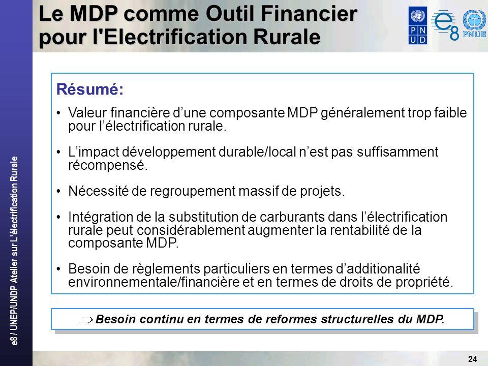 e8 / UNEP/UNDP Atelier sur L électrification Rurale 24 Résumé: Valeur financière dune composante MDP généralement trop faible pour lélectrification rurale.