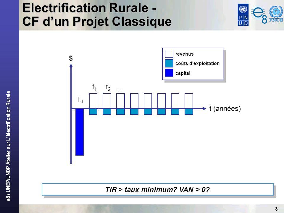 e8 / UNEP/UNDP Atelier sur L électrification Rurale 3 revenus coûts d exploitation capital t (années) t1t1 T0T0 t2t2 … $ TIR > taux minimum.