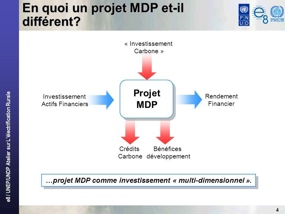 e8 / UNEP/UNDP Atelier sur L électrification Rurale 4 En quoi un projet MDP et-il différent.