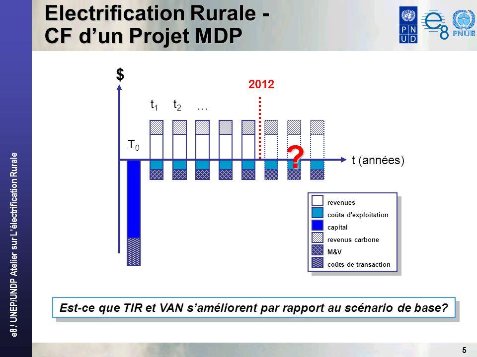 e8 / UNEP/UNDP Atelier sur L électrification Rurale 5 Electrification Rurale - CF dun Projet MDP t (années) t1t1 T0T0 t2t2 … $ Est-ce que TIR et VAN saméliorent par rapport au scénario de base.