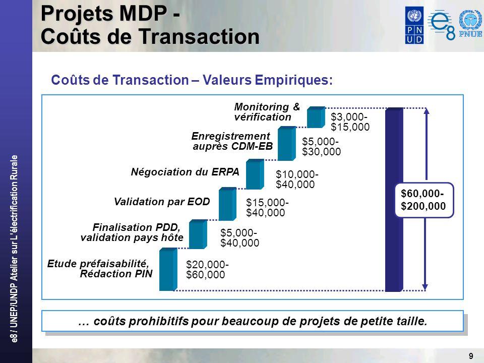 e8 / UNEP/UNDP Atelier sur L électrification Rurale 9 Etude préfaisabilité, Rédaction PIN $20,000- $60,000 Finalisation PDD, validation pays hôte $5,000- $40,000 Validation par EOD $15,000- $40,000 Négociation du ERPA $10,000- $40,000 Enregistrement auprès CDM-EB $5,000- $30,000 Monitoring & vérification $3,000- $15,000 $60,000- $200,000 Coûts de Transaction – Valeurs Empiriques: Projets MDP - Coûts de Transaction … coûts prohibitifs pour beaucoup de projets de petite taille.