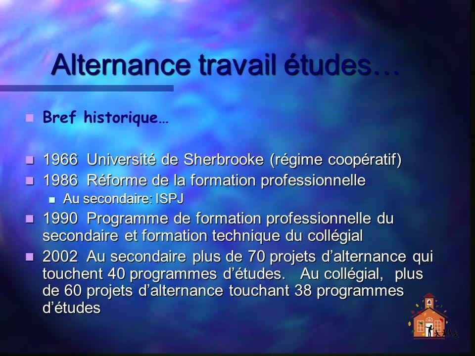 Alternance travail études… Bref historique… 1966 Université de Sherbrooke (régime coopératif) 1966 Université de Sherbrooke (régime coopératif) 1986 R