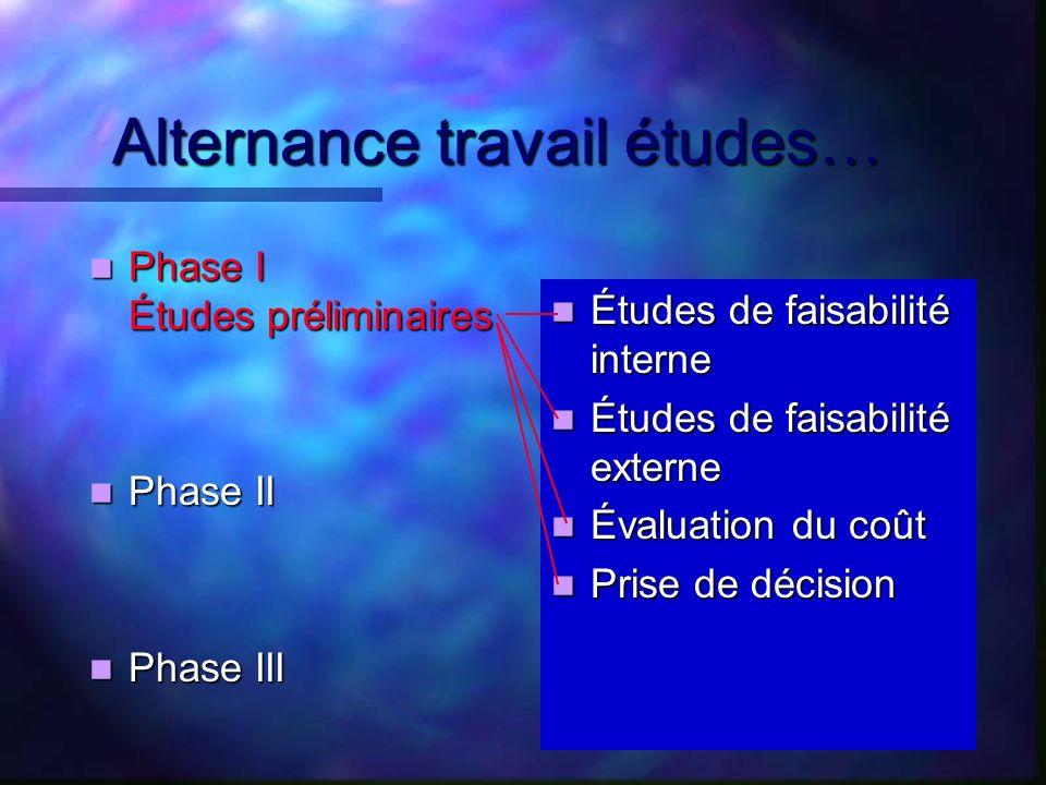 Phase Phase I Études préliminaires II III Études de faisabilité interne Études de faisabilité externe Évaluation du coût Prise de décision