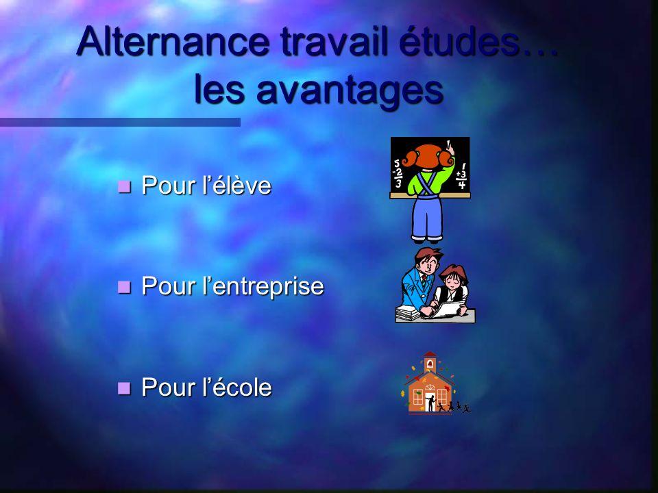 Alternance travail études… les avantages Pour lélève Pour lélève Pour lentreprise Pour lentreprise Pour lécole Pour lécole