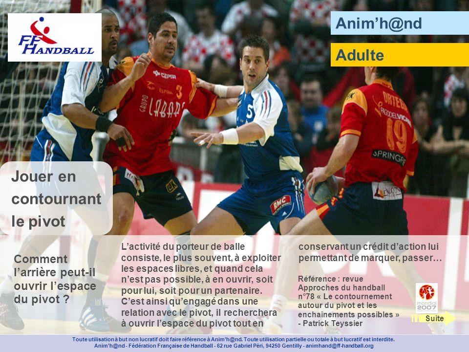 Animh@nd Placez les joueurs sur le demi terrain : un gardien dans le but deux arrières latéraux de chaque côté une colonne de demi centre (2 joueurs) avec une balle chacun deux défenseurs et un pivot entre des pastilles.