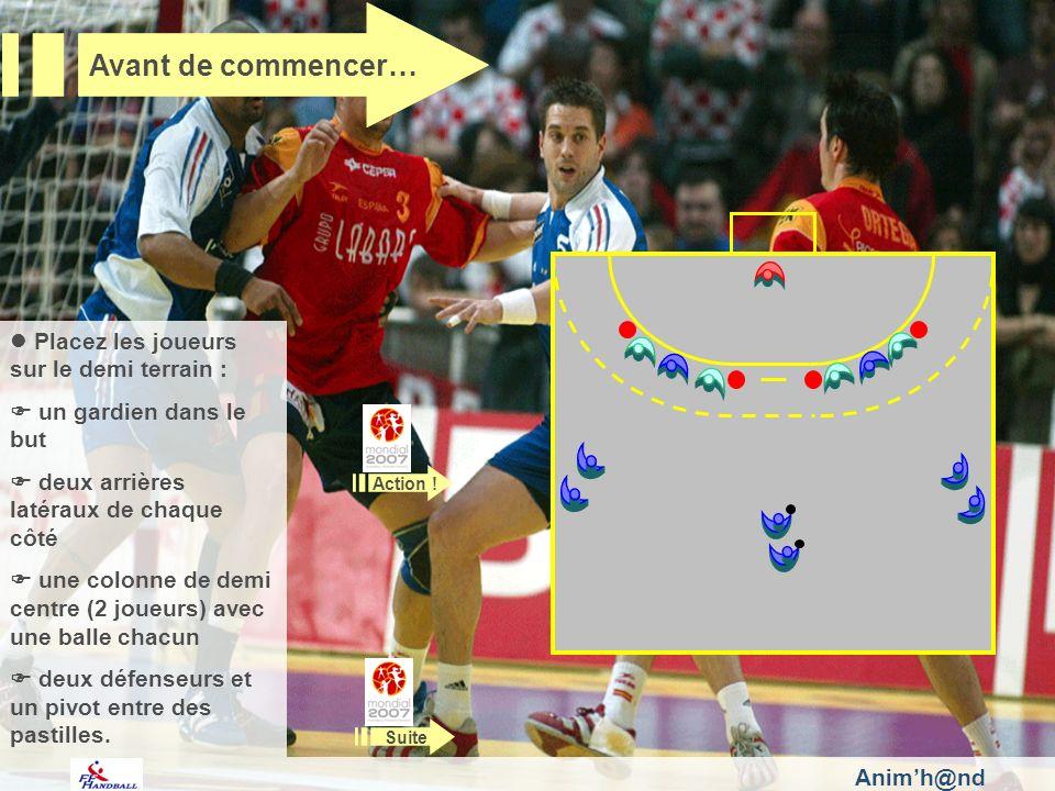 Animh@nd Placez les joueurs sur le demi terrain : un gardien dans le but deux arrières latéraux de chaque côté une colonne de demi centre (2 joueurs)