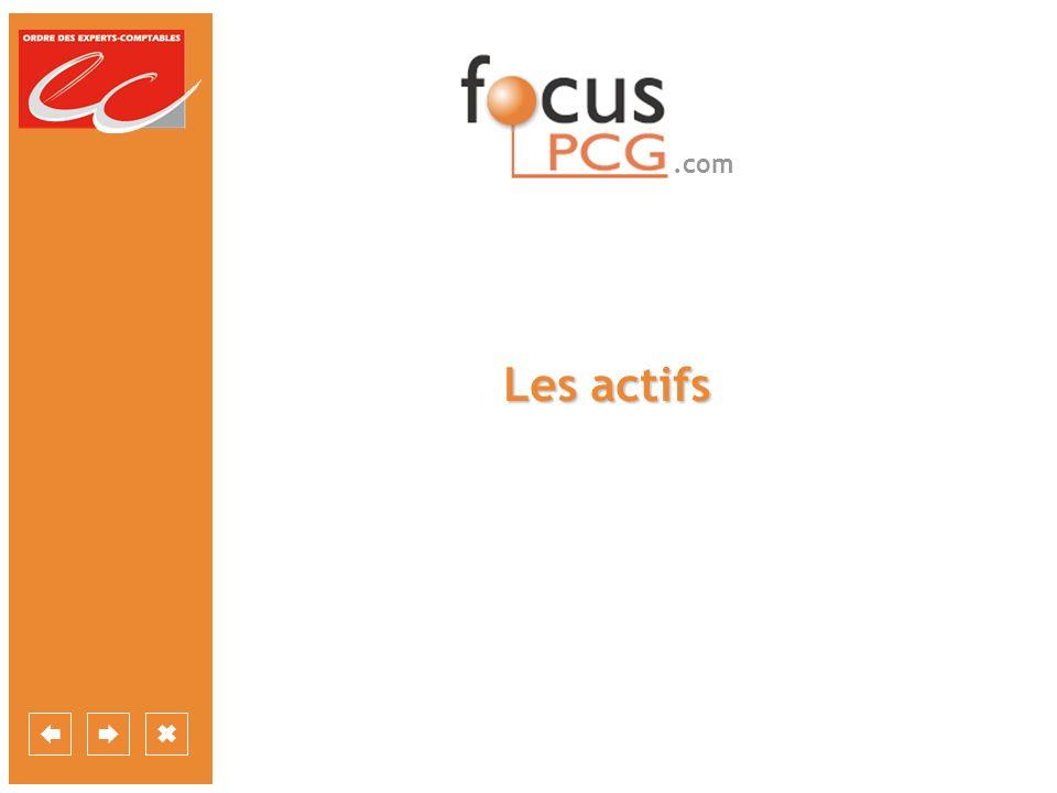.com Les actifs