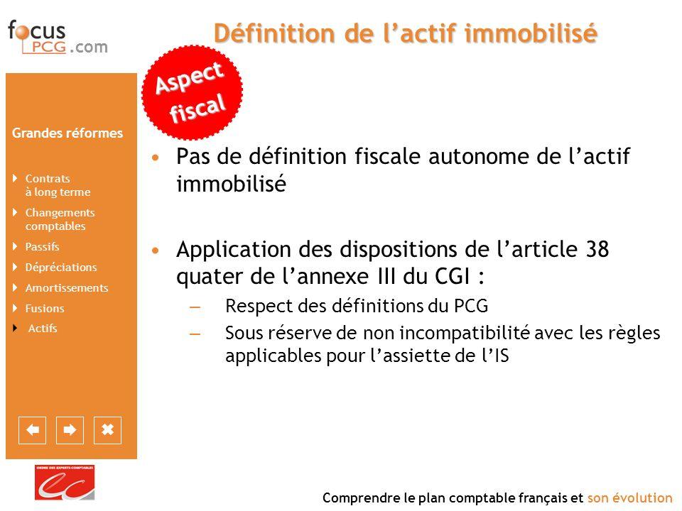 .com Comprendre le plan comptable français et son évolution Grandes réformes Contrats à long terme Changements comptables Passifs Dépréciations Amorti