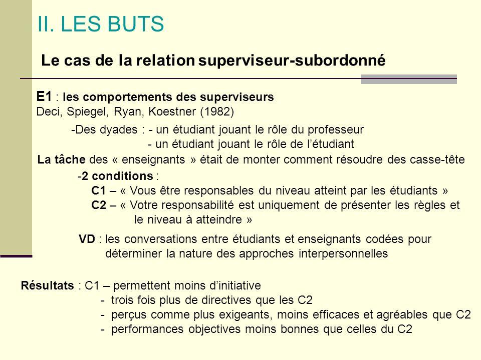 II. LES BUTS Le cas de la relation superviseur-subordonné E1 : les comportements des superviseurs Deci, Spiegel, Ryan, Koestner (1982) -Des dyades : -